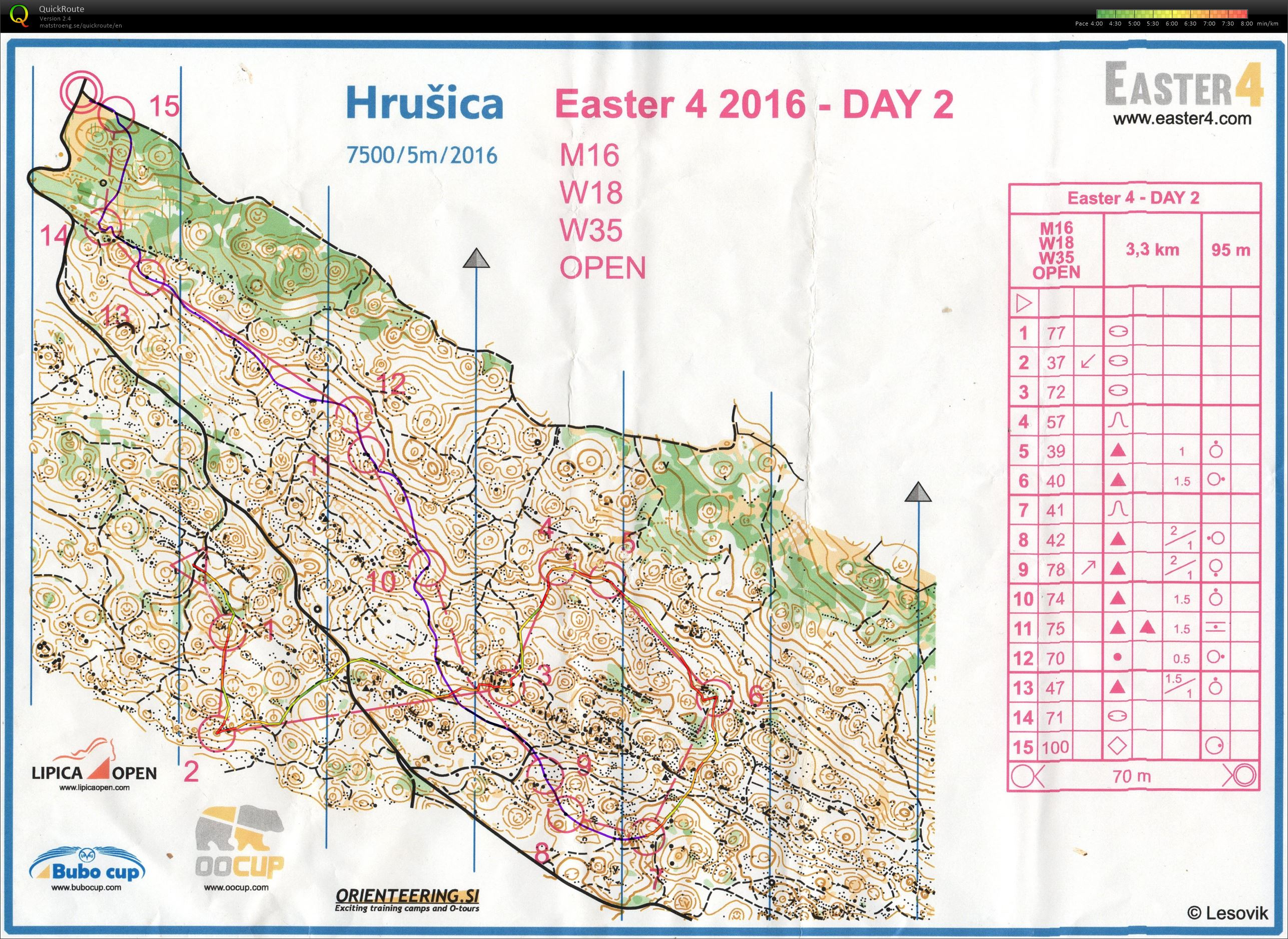 EASTER4 2016 - stage2 (26. 03. 2016)