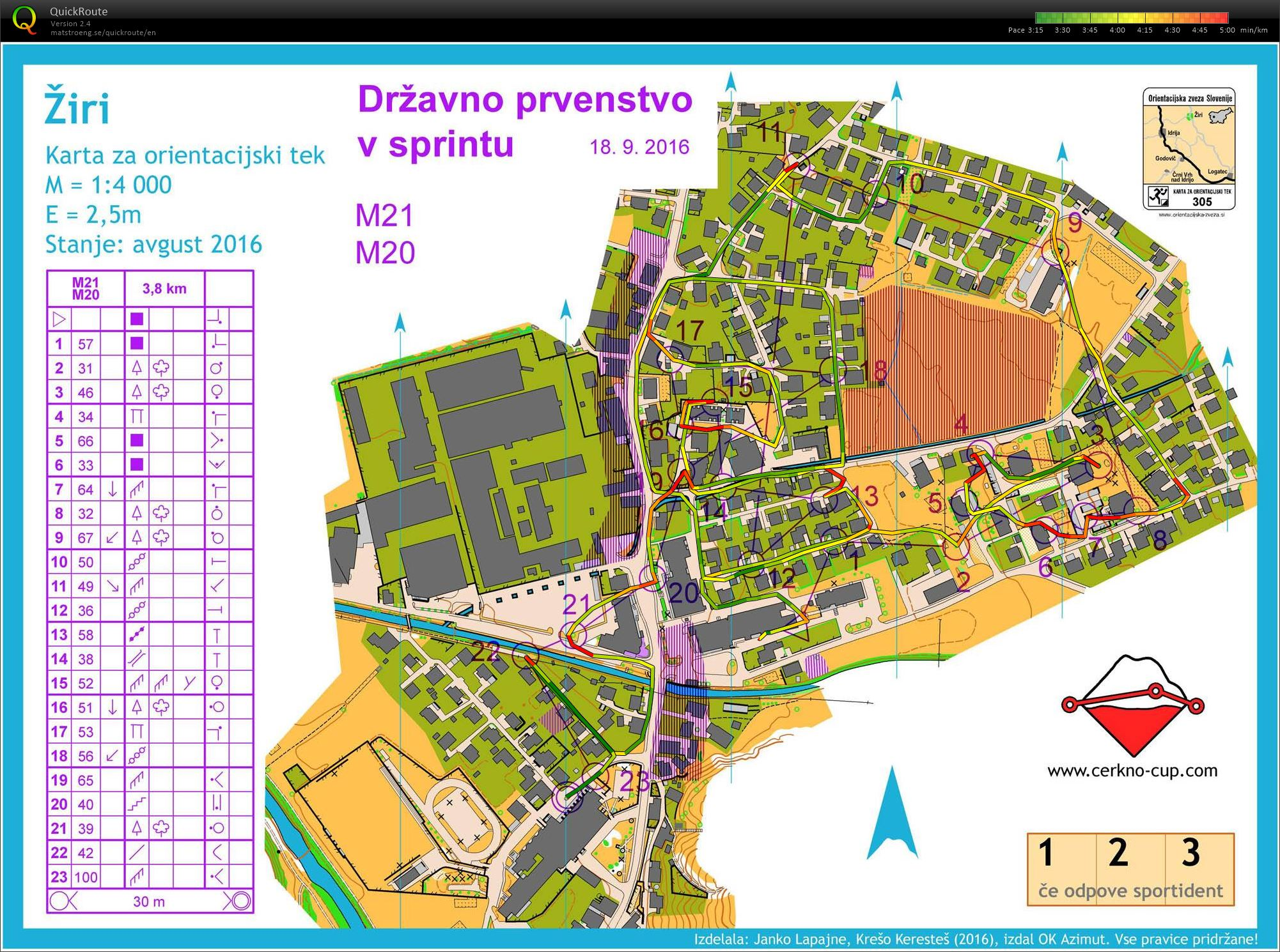 National Championship sprint 2016 (18. 09. 2016)