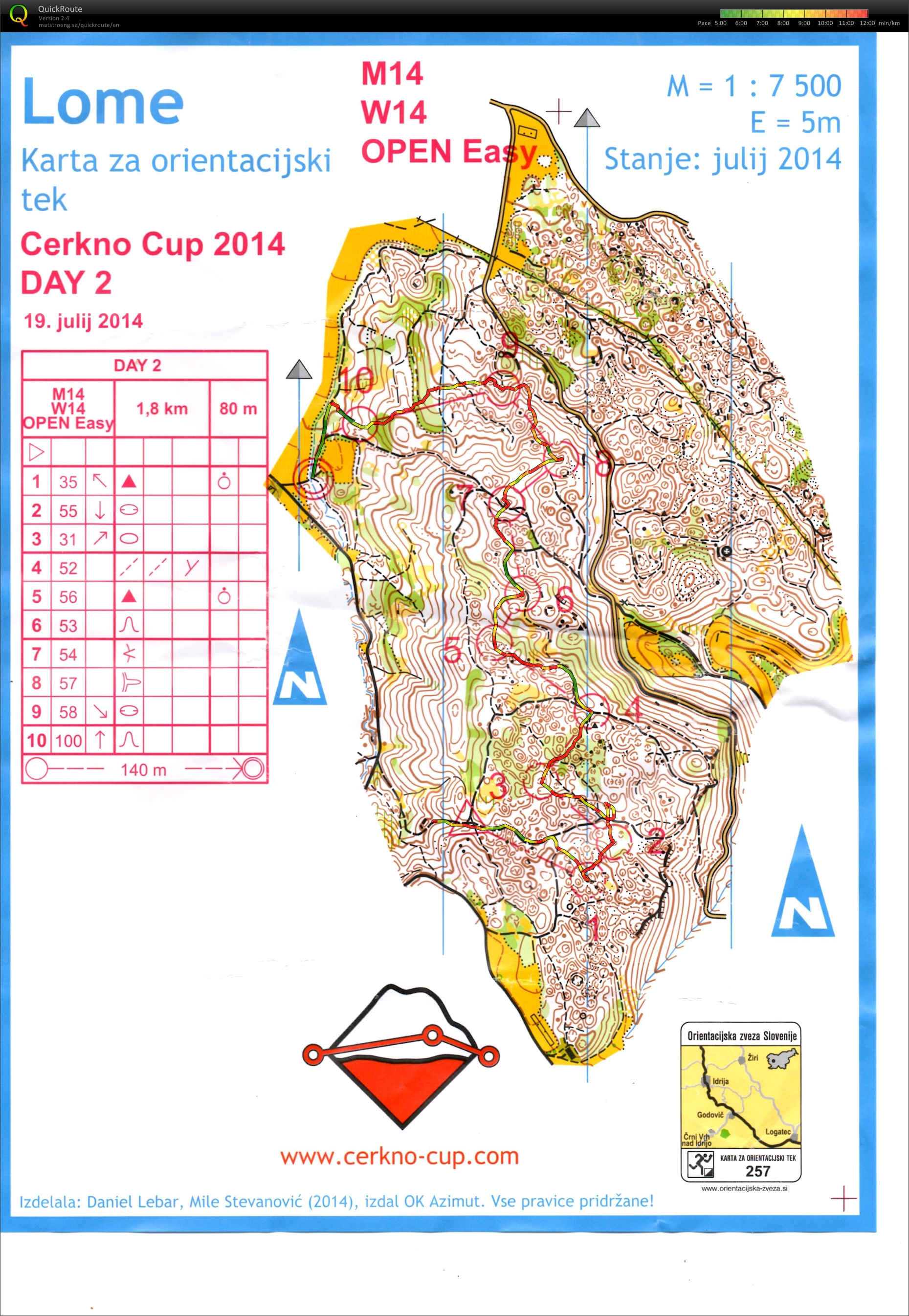 Cerkno cup 2014- Stage 2, 19.7.2014 (Lome) (19. 07. 2014)