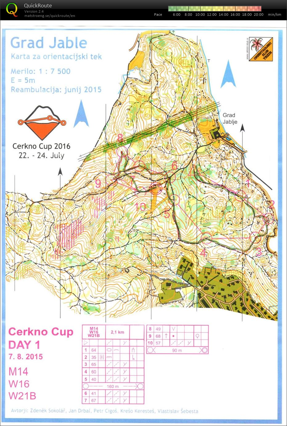 Cerkno Cup 2015-Day 1 (07. 08. 2015)